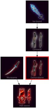 ResearchTree Demonsbane