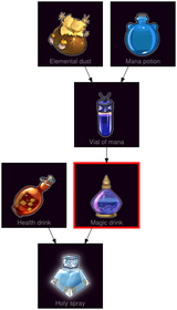 ResearchTree Magic drink