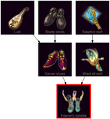 ResearchTree Heavenly sandals