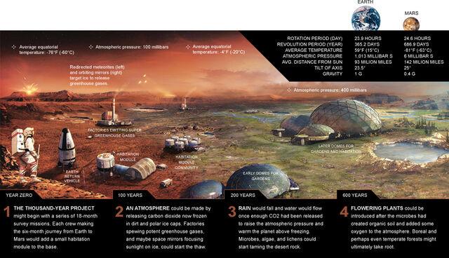 File:Mars.jpg