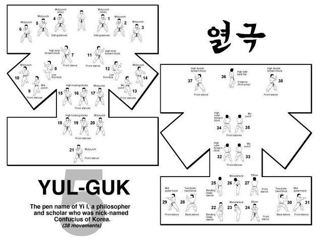 File:Hyung 5 yulguk.jpg