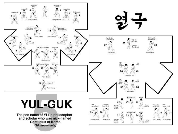 Hyung 5 yulguk