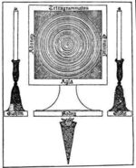 Mirror of Solomon in Grimorium Verum