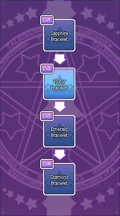 File:Ruby Bracelet Tree.jpg