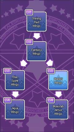 Bladed Wings Tree