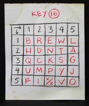Key16-Twitter