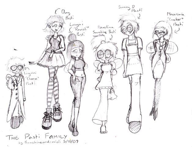 File:Pasti Family.jpg