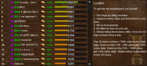 File:Leaders Table.png