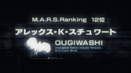 Alex MARS Ranking