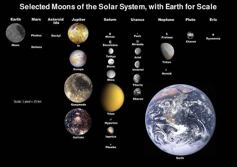terraformed solar system with labels - photo #13