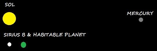 File:White dwarf HZ.jpeg