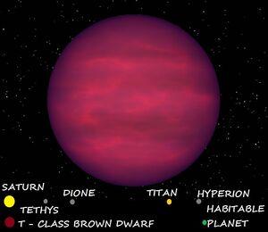 T - type dwarf HZ