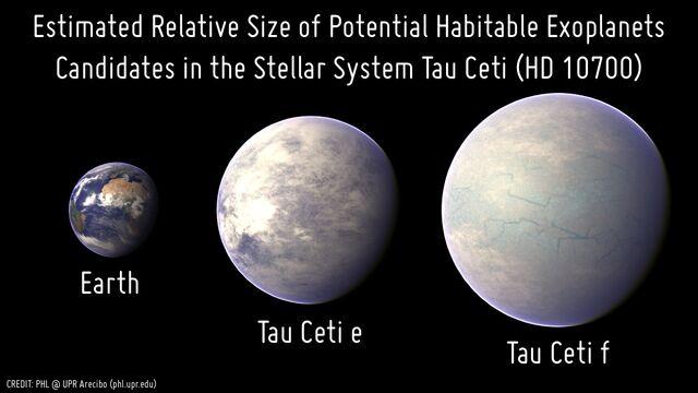 File:Tau-Ceti-e.jpg