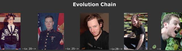 File:Chaosevol1.jpg