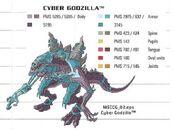 Cyber-Godzilla (303)