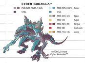 Cyber-Godzilla (300)