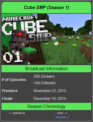 File:New SMP Infobox.png