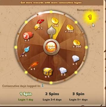 Daily Wheel