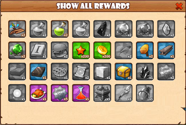 Birthday Feedback AG1 2015-09-17 Show All Rewards