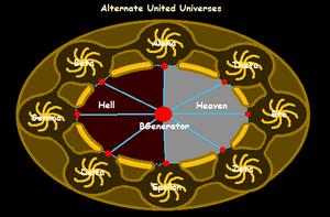 Alternate United Universal Map