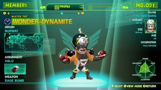 File:Wonder-Dynamite.jpg