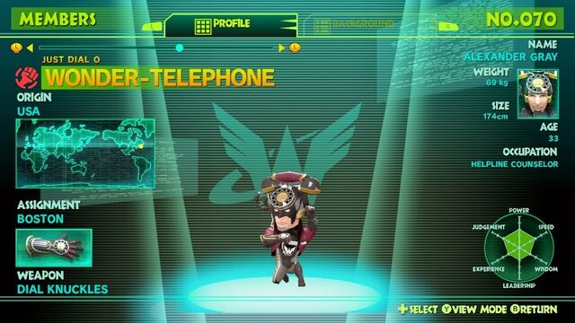 File:Wonder-Telephone.jpg
