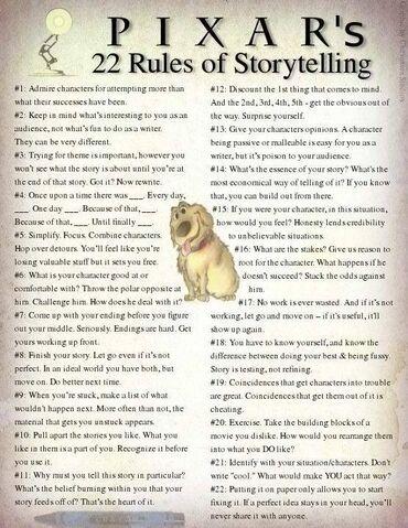 File:000000 Rules of story telling.jpg