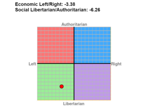 MyPoliticalCompass.PNG