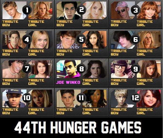 44 Hunger Games Chart