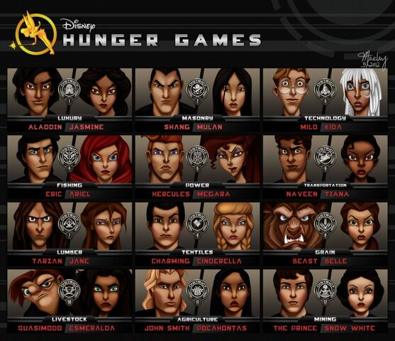 File:Disney-Hunger-Games-1024x882.jpg