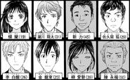 Hongkong Kowloon Zaihou Satsujin Jiken (Manga)