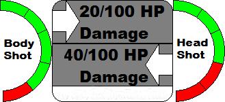 Full-Auto Rifle's Damage Output