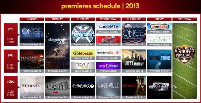 File:Abc premieres schedule 2013 .png