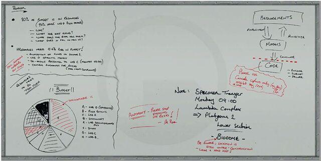 File:C2a4x labboard15.jpg