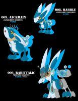 Pokemon 7th Generation Water Starters