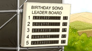 S6E17.110 Birthday Song Leader Board
