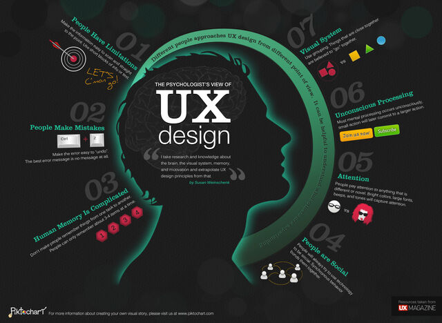 File:UX-infographic.jpg