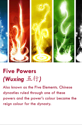 File:Fivepowers-banner.png
