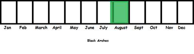 Black Arches TL