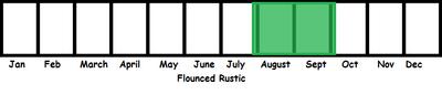 Flounced Rustic TL