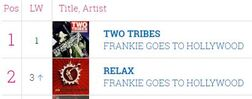 1984-07-30 FGTH charts