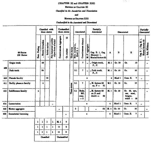 File:DhatukathaCh 11 13.jpg