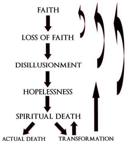File:Ragnar-faith-flow.jpg