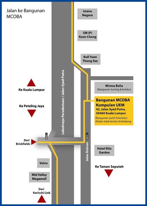 Map to MCOBA