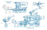 7 Vehicle Designs