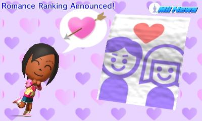 Romance ranking by annathewondergirl01-d87433t