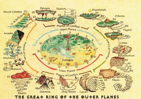 Outer planes1