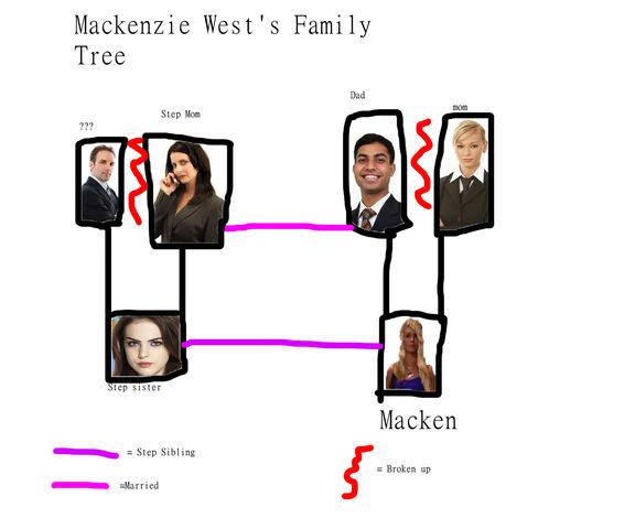 File:Family Tree2.jpg