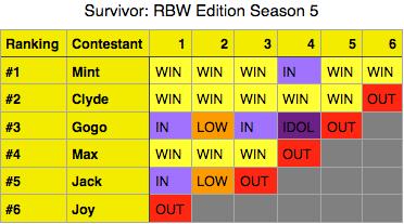 File:So close.... in season 5.png