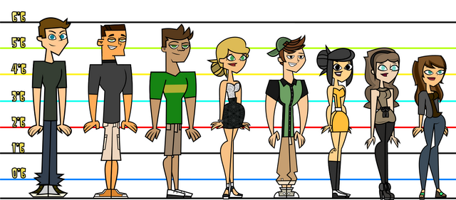 File:Main ocs summer 2014.png